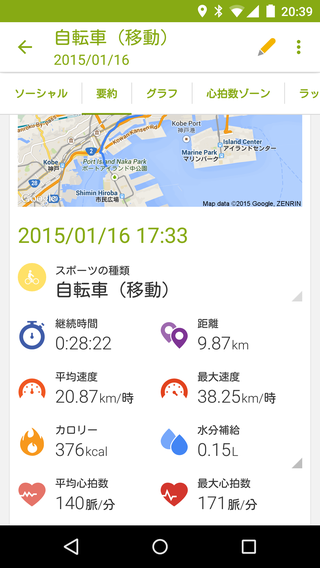 Endomondo_20150116203921
