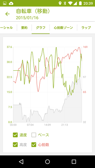 Endomondo_20150116203931